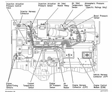 cat glow plug wiring diagram very hard to start cat 330   heavy black smoke irv2 forums  start cat 330   heavy black smoke