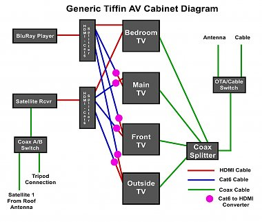 Click image for larger version  Name:AV-Schematic-1Receiver.jpg Views:20 Size:102.3 KB ID:247076