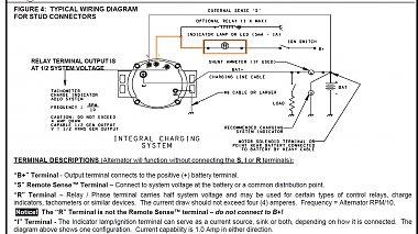[DIAGRAM_38EU]  Duvac Alternator - iRV2 Forums | 24si Alternator Wiring Diagram |  | iRV2 Forums