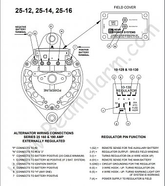 Click image for larger version  Name:Powerline 25-12 terminals.JPG Views:15 Size:137.7 KB ID:249645