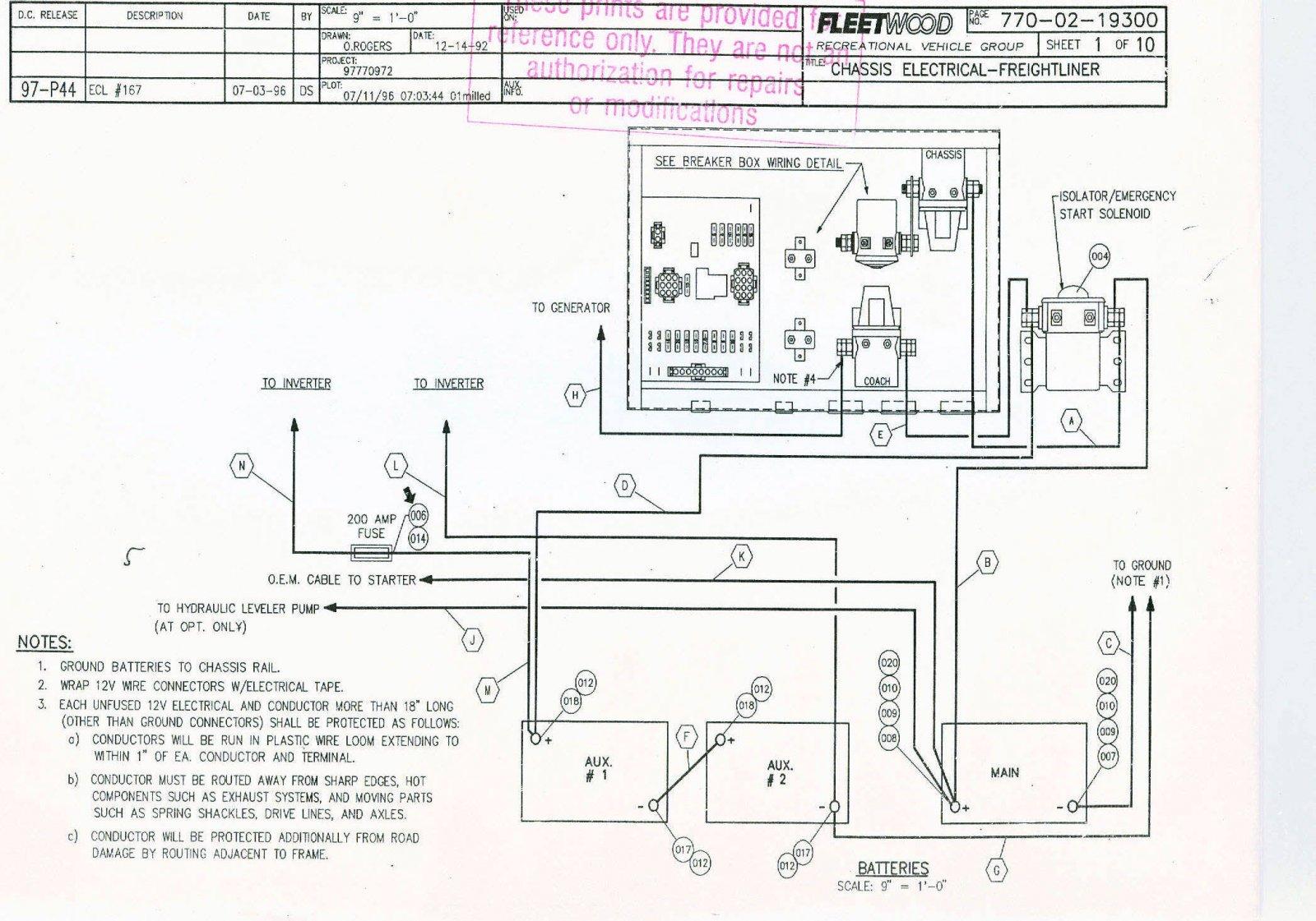 Fleetwood prowler service manual