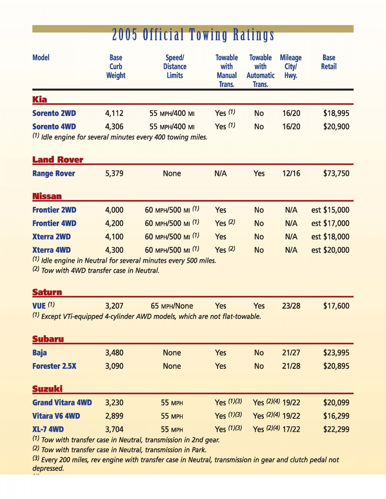 Click image for larger version  Name:Dinghy-Guide-2005 pag 10.jpg Views:291 Size:256.3 KB ID:25440