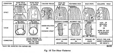 Click image for larger version  Name:Tire.jpg Views:16 Size:123.4 KB ID:255557