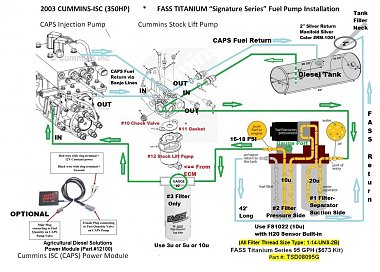 "2/"" Diameter Return Manifold FASS Fuel Line Replacement Parts"