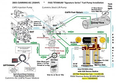 Click image for larger version  Name:FASS- CUMMINS ISC - RV Fuel Diagram 5.jpg Views:377 Size:294.2 KB ID:257773