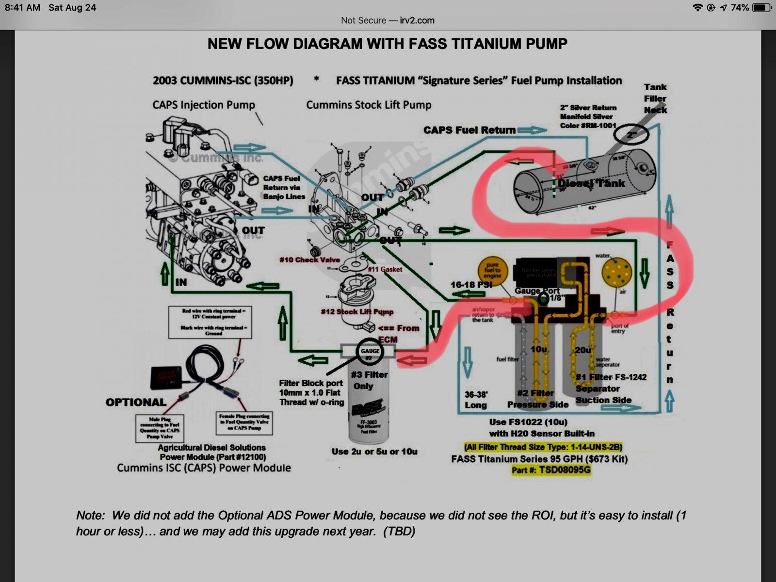 [DIAGRAM_09CH]   | Fass Fuel System Wiring Diagram |  |