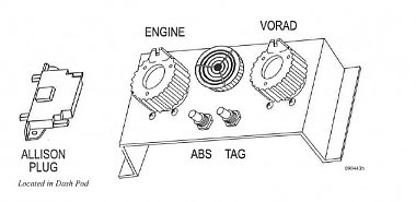 Click image for larger version  Name:Diagnostic connectors and test buttons.JPG Views:6 Size:38.4 KB ID:259581