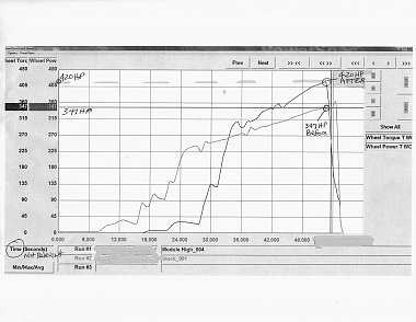 Click image for larger version  Name:Power Module #12100 HP Chart (Before vs After), 10-1-2019.jpg Views:29 Size:281.6 KB ID:263221