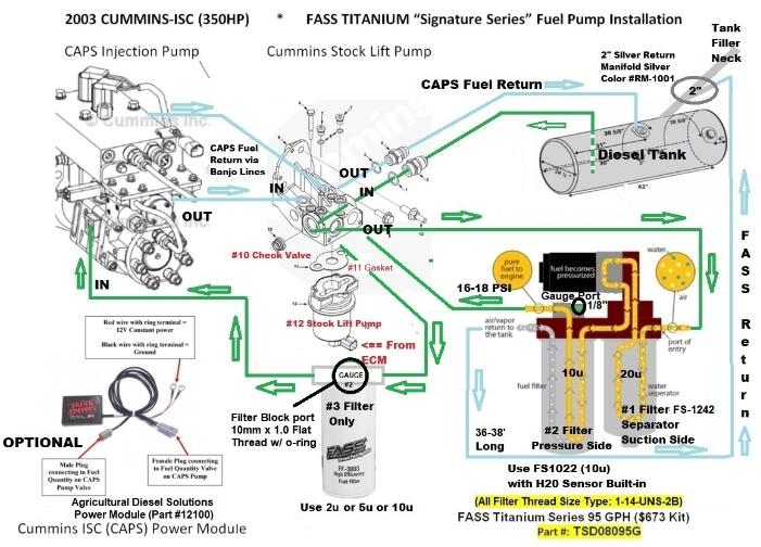 [SCHEMATICS_48IS]   | Fass Fuel System Wiring Diagram |  |