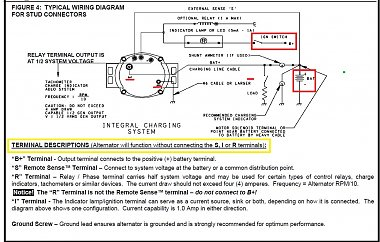 [WLLP_2054]   Alternator output wiring - iRV2 Forums | Delco 28si Alternator Wiring Diagram |  | iRV2 Forums
