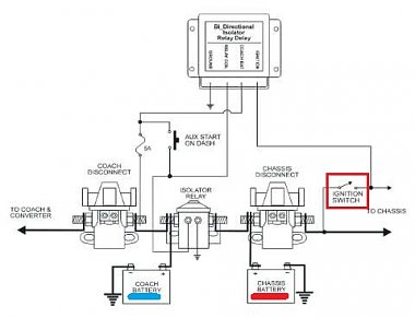 Click image for larger version  Name:Typical RV 3 Solenoid System Diagram With Bi-Directional Relay.jpg Views:12 Size:29.3 KB ID:271615