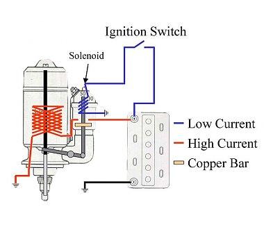 Click image for larger version  Name:Starter Bendix Circuit.jpg Views:11 Size:39.3 KB ID:271676