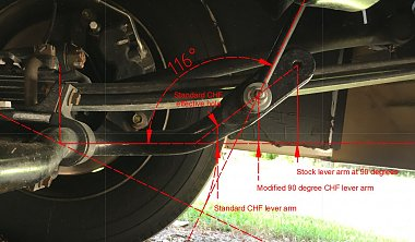 Click image for larger version  Name:CHF lever arm.JPG Views:11 Size:151.5 KB ID:272848