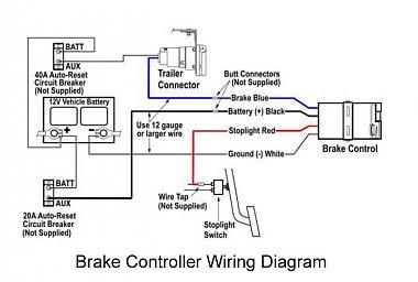 Click image for larger version  Name:Coach Brake controller Pinout.jpg Views:71 Size:56.3 KB ID:273039