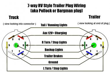 Click image for larger version  Name:7-way-on-7-wire-trailer-plug-wiring-diagram.jpg Views:30 Size:76.7 KB ID:273042