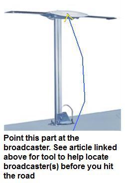Name:  RV TV antenna.jpg Views: 11258 Size:  14.7 KB