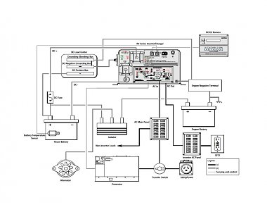 Click image for larger version  Name:RV_typical wiring.jpg Views:6 Size:72.6 KB ID:275151