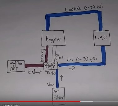 Click image for larger version  Name:Turbo Diagram + Charge Air Cooler (CAC).jpg Views:7 Size:76.6 KB ID:278508