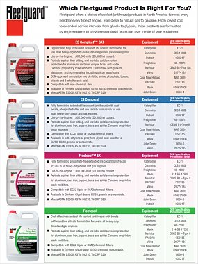 Click image for larger version  Name:Choosing The Right Coolant Chart.jpg Views:5 Size:607.1 KB ID:279526
