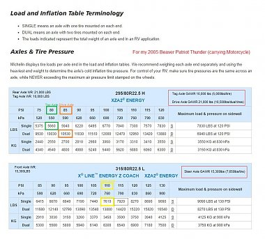 Click image for larger version  Name:Beaver_ Tire pressure guide -for my weights.jpg Views:12 Size:232.1 KB ID:283363