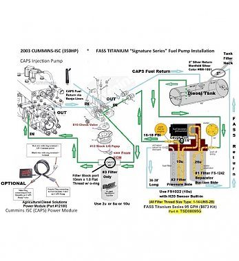 Click image for larger version  Name:1 FASS- CUMMINS ISC - RV Fuel Diagram (Itasca-Freightliner).jpg Views:3 Size:111.3 KB ID:286520
