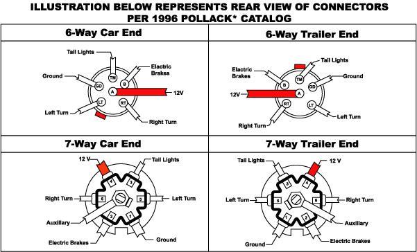 7 pin trailer wiring diagram chevy wiring diagram and schematic trailer wiring diagrams information