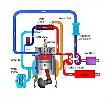 Click image for larger version  Name:Cummins Engine Air Flow Diagram.jpg Views:34 Size:56.6 KB ID:293061