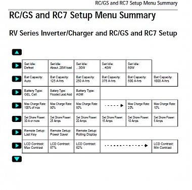 Click image for larger version  Name:Setup Menu summary.jpg Views:5 Size:74.8 KB ID:293125