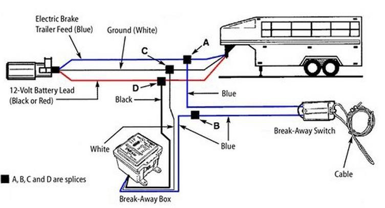 wiring diagram for a brake controller – readingrat, Wiring diagram