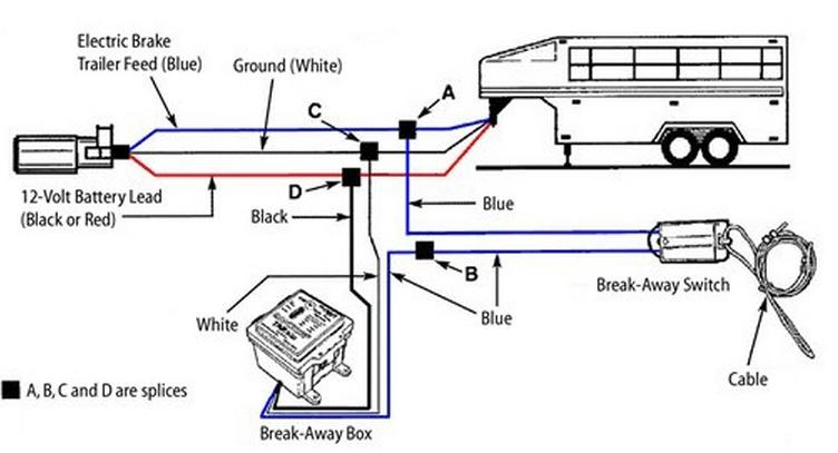 wiring diagram for trailer brake away the wiring diagram trailer brake controller wiring page 2 irv2 forums wiring diagram
