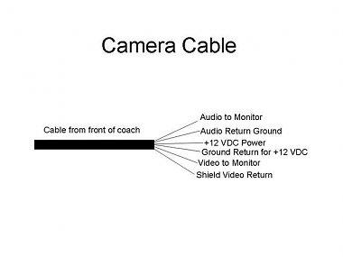 Boss Backup Camera Wiring Diagram from www.irv2.com