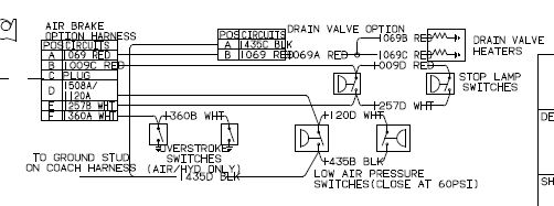 freightliner rv chassis wiring diagrams periodic diagrams science