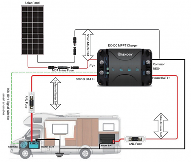 Click image for larger version  Name:DCC50S_DC_DC_MPPT_On_Board_Battery_Charger_Renogy_Solar.png Views:50 Size:578.3 KB ID:297041