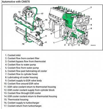 Click image for larger version  Name:Engine Coolant flow - Cummins CM870 series.jpg Views:46 Size:179.9 KB ID:297896