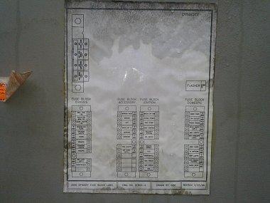 28+ [ Fl80 Fuse Box Diagram ]   1997 freightliner fl70 fuse ... Fl Wiring Diagram on pinout diagrams, electronic circuit diagrams, led circuit diagrams, electrical diagrams, hvac diagrams, battery diagrams, switch diagrams, series and parallel circuits diagrams, transformer diagrams, internet of things diagrams, smart car diagrams, troubleshooting diagrams, honda motorcycle repair diagrams, lighting diagrams, sincgars radio configurations diagrams, motor diagrams, gmc fuse box diagrams, engine diagrams, friendship bracelet diagrams,