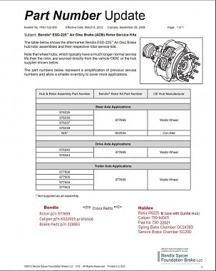 Click image for larger version  Name:Bendix ESD-225 Frt Brakes - Part Numbers.jpg Views:7 Size:163.2 KB ID:301536