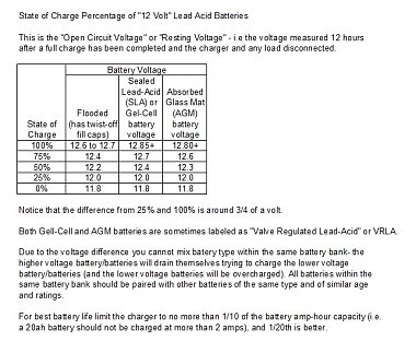Click image for larger version  Name:State of Charge - Lead Acid Batteries.jpg Views:3 Size:138.0 KB ID:301735
