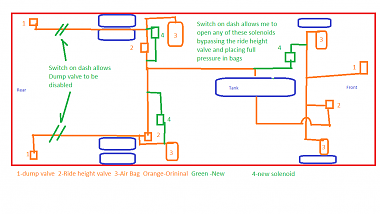 Click image for larger version  Name:Air ride schematic-A.png Views:7 Size:27.6 KB ID:301892