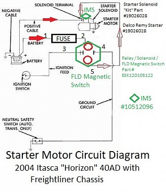 Click image for larger version  Name:2004 Starter Moter Circiut - 2004 Itasca Horizon (ISC-350) with Freightliner Chassis.jpg Views:9 Size:54.0 KB ID:302862