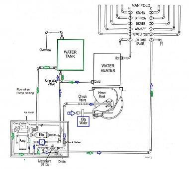 Click image for larger version  Name:Water plumbing diagram 05 Beaver Patriot.JPG Views:7 Size:130.8 KB ID:305506