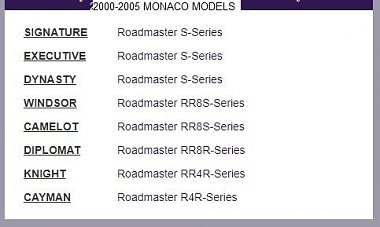 Click image for larger version  Name:2002-2005 Monaco Model line-up.JPG Views:5 Size:43.0 KB ID:305998