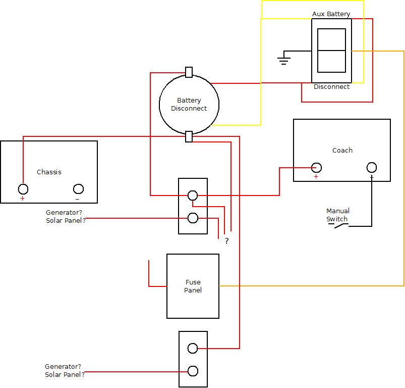 Click image for larger version  Name:RV Wiring Diagram.jpeg Views:1913 Size:43.9 KB ID:30734