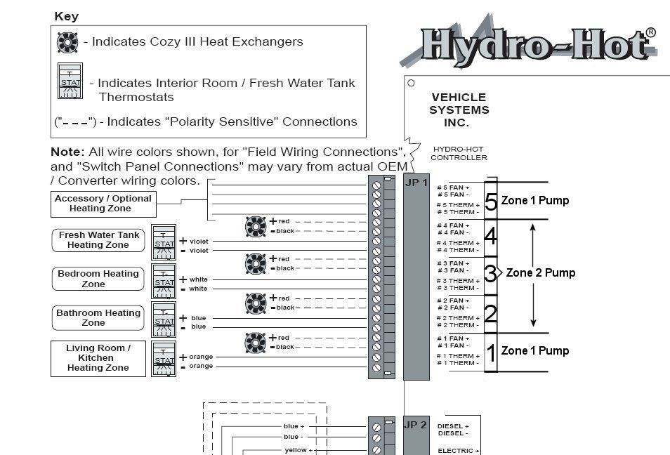 Click image for larger version  Name:Hydro-Hot - Control Board - Interior Fans+Thermo.jpg Views:79 Size:116.1 KB ID:3090