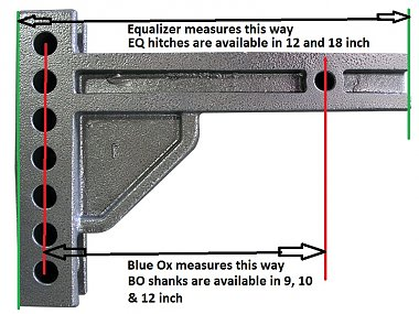 Click image for larger version  Name:BXW4000_BlueOx_WeightDistributionShank7Hole9Inch_800x600.jpg Views:6 Size:163.4 KB ID:309627