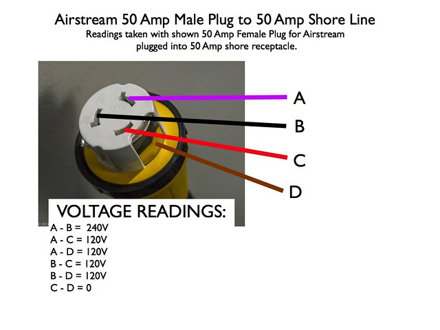 30 Amp Or 50 Irv2 Forums, Rv 50 Amp Wiring Diagram