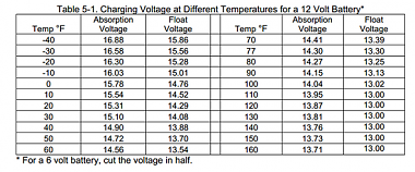 Click image for larger version  Name:charge_temps.png Views:8 Size:98.5 KB ID:315988