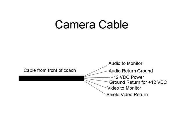 Using installed wiring for backup camera - iRV2 Forums on rv inverter wiring diagram, rv wiring parts, norcold ac dc refrigerator schematics, rv trailer wiring, rv wiring layout, rv electrical wiring, rv construction schematics, rv wiring system, rv electrical schematics, onan rv generator schematics, rv power system schematic, rv generator wiring diagram, rv wiring diagrams online, rv converter schematic, rv ac wiring diagram, rv plumbing schematics, rv wiring kits, rv wiring code, breaker box schematics, rv power supply schematics,