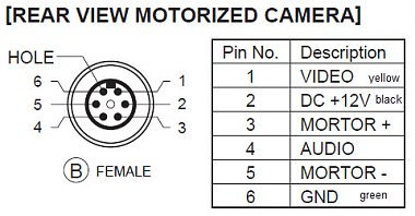 Using installed wiring for backup camera - iRV2 Forums