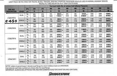 Click image for larger version  Name:Tire Load Table_0001.jpg Views:19 Size:395.0 KB ID:318433