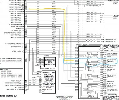 Click image for larger version  Name:WTECII TCM-VIM highlighted area Schematic APP J_LI.jpg Views:7 Size:1,012.0 KB ID:327532